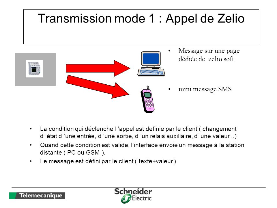 Transmission mode 1 : Appel de Zelio