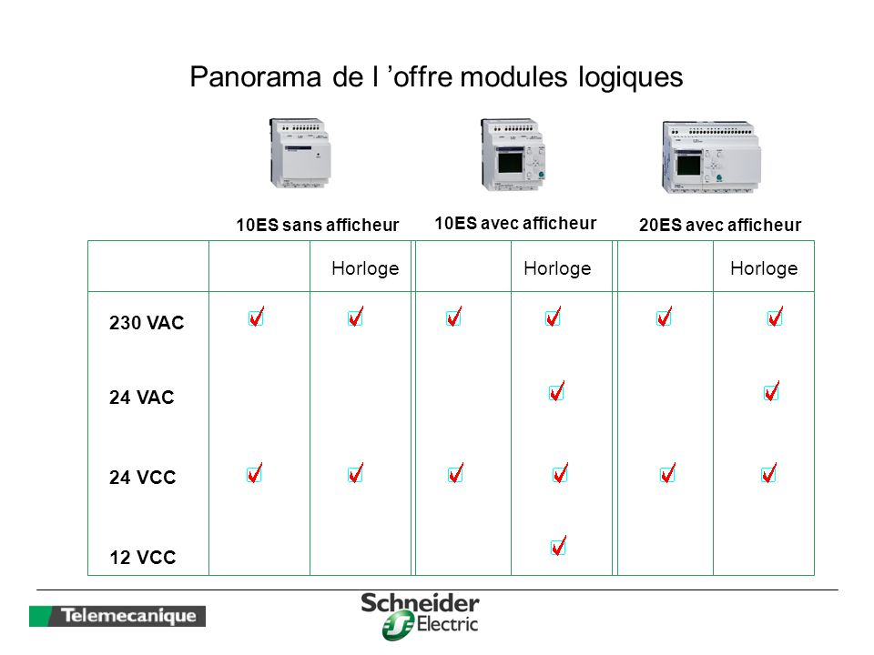 Panorama de l 'offre modules logiques