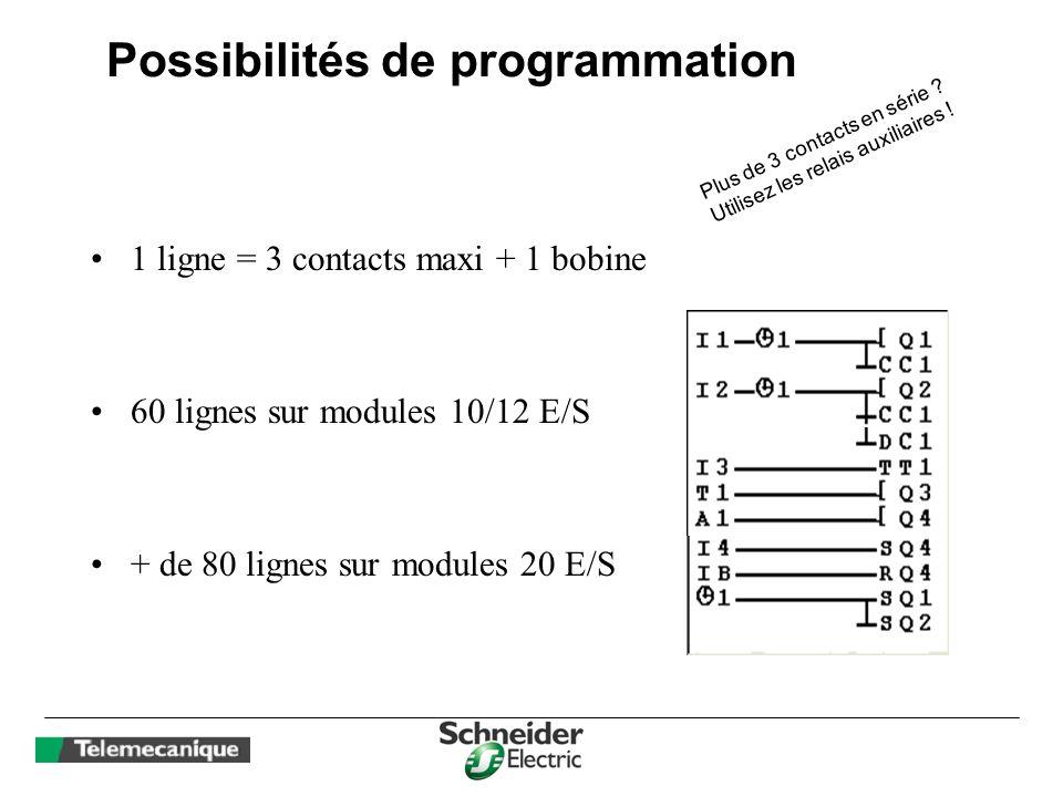 Possibilités de programmation