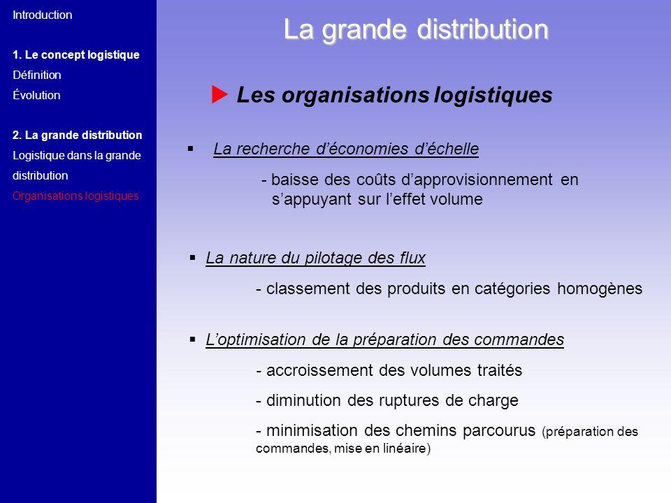 La grande distribution