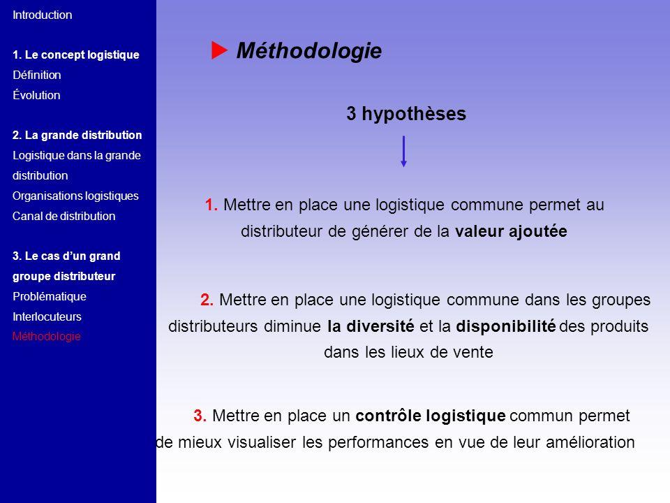 Méthodologie 3 hypothèses