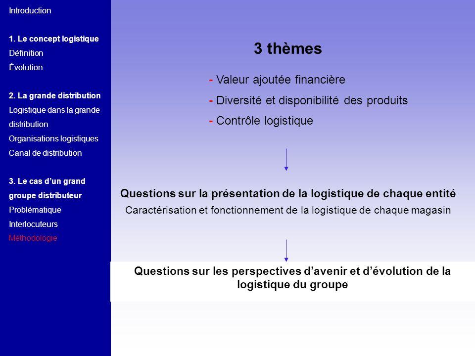 3 thèmes - Valeur ajoutée financière