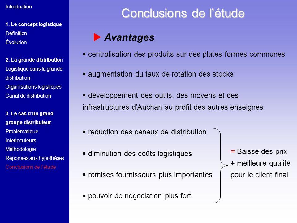 Conclusions de l'étude