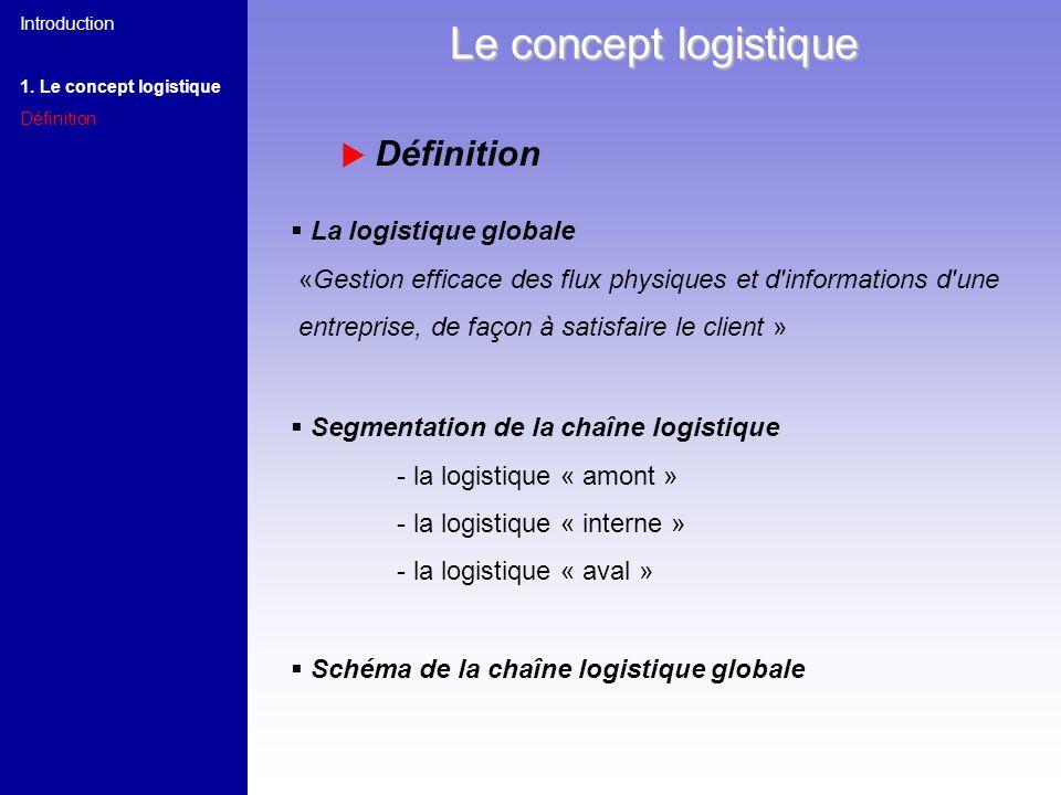 Le concept logistique Définition La logistique globale