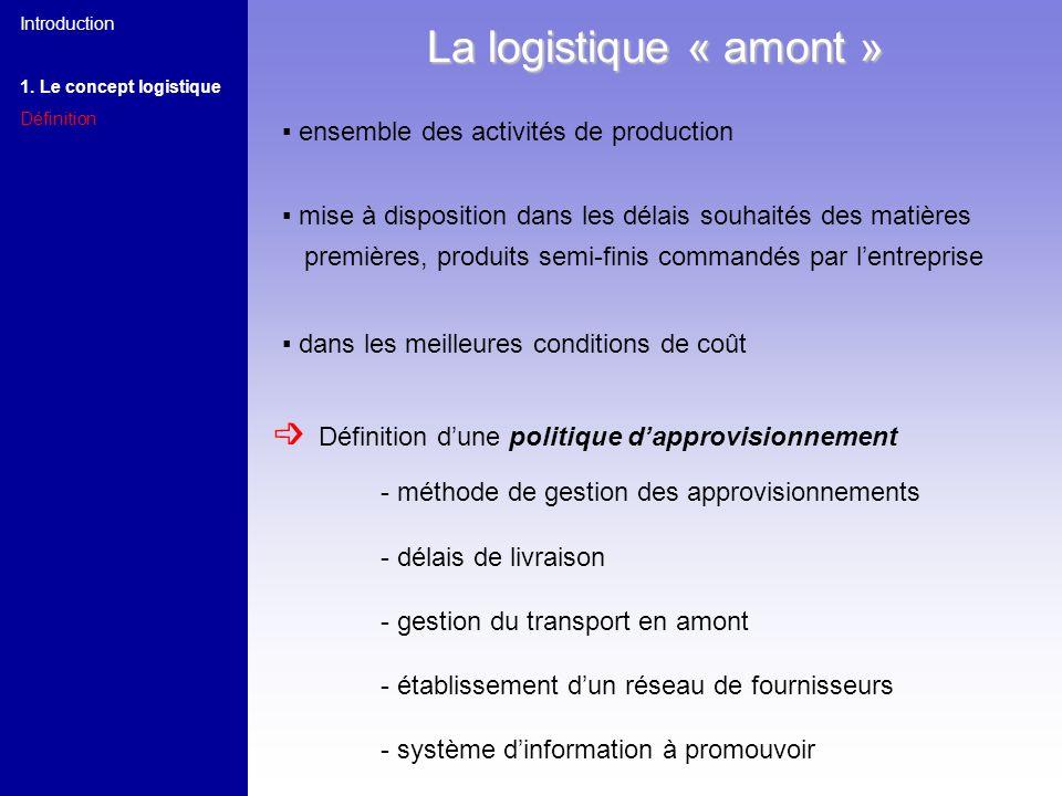 Introduction 1. Le concept logistique. Définition. La logistique « amont » ▪ ensemble des activités de production.