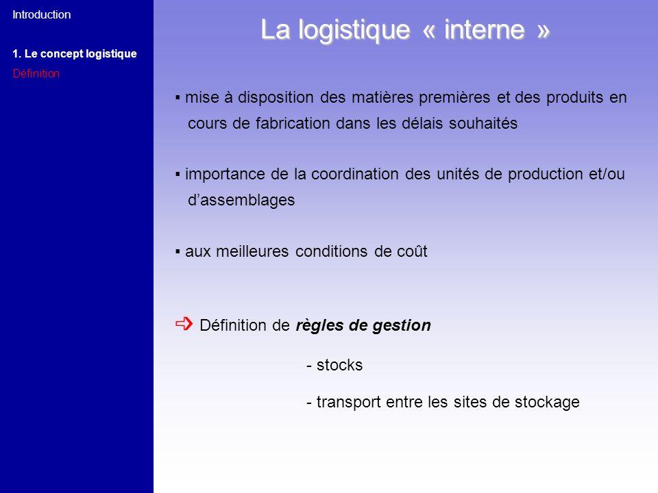 La logistique « interne »