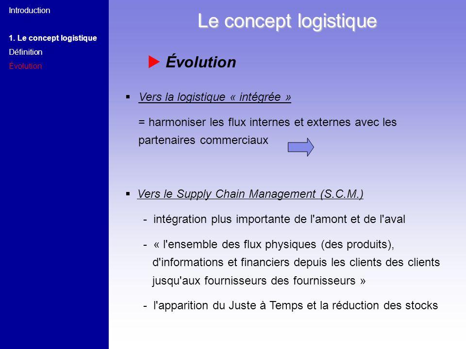 Le concept logistique Évolution Vers la logistique « intégrée »