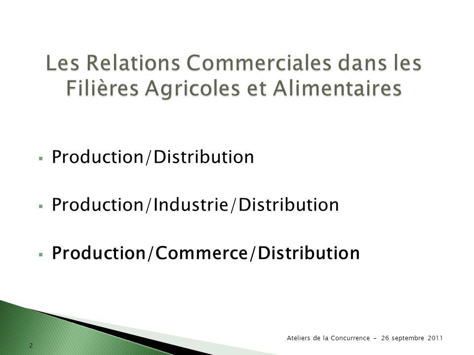 Les Relations Commerciales dans les Filières Agricoles et Alimentaires