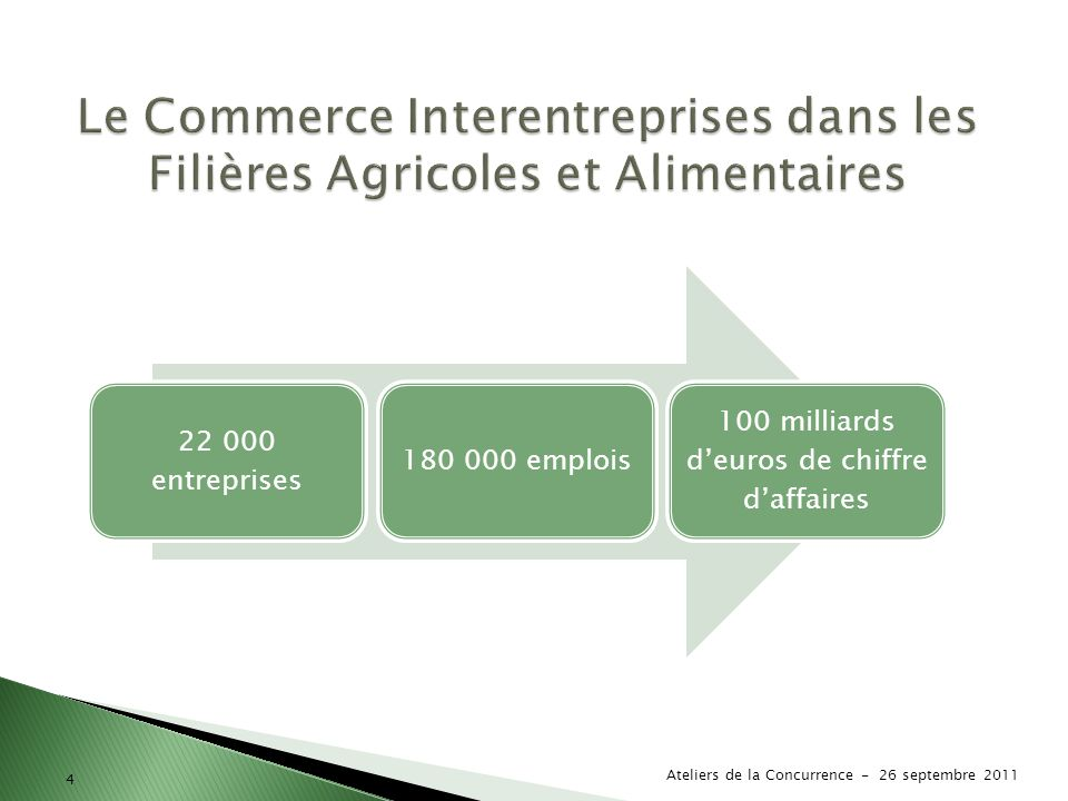 100 milliards d'euros de chiffre d'affaires