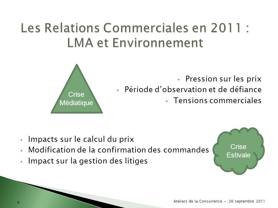 Les Relations Commerciales en 2011 : LMA et Environnement