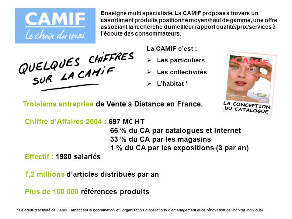 Troisième entreprise de Vente à Distance en France.