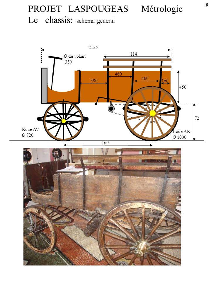 PROJET LASPOUGEAS Métrologie Le chassis: schéma général