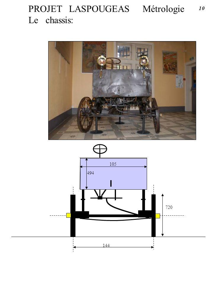 PROJET LASPOUGEAS Métrologie Le chassis: