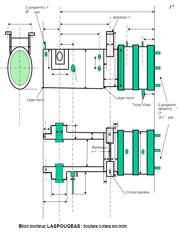 Bloc moteur LASPOUGEAS : toutes cotes en mm