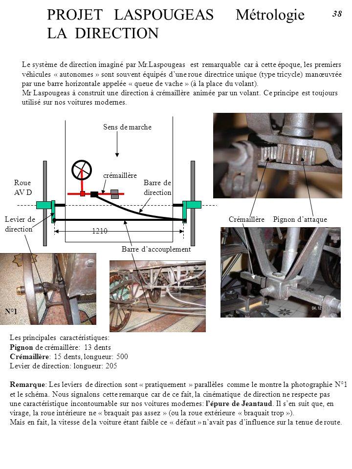 PROJET LASPOUGEAS Métrologie LA DIRECTION