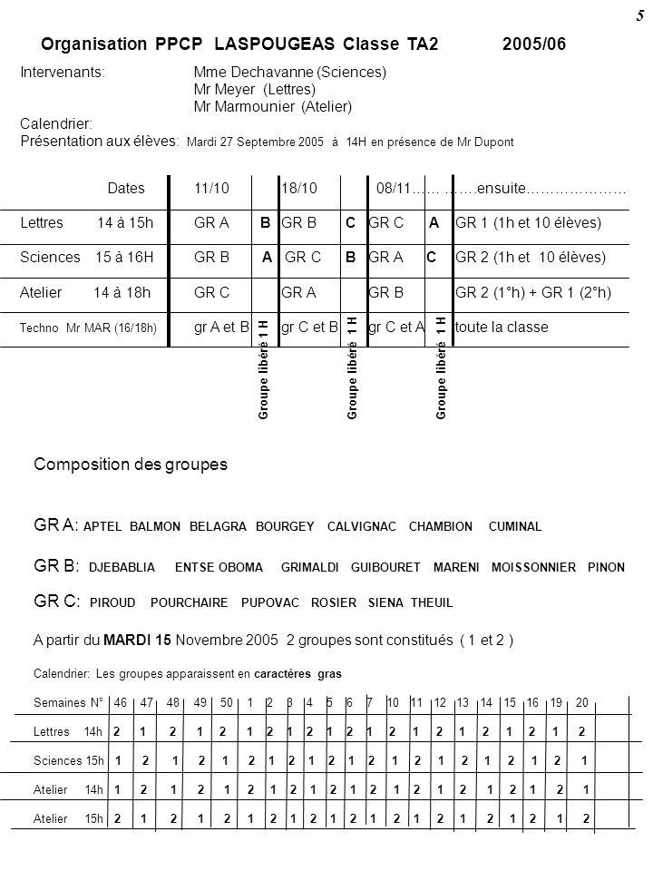 Organisation PPCP LASPOUGEAS Classe TA2 2005/06