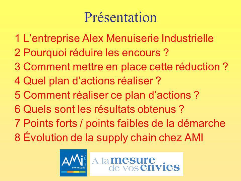 Présentation 1 L'entreprise Alex Menuiserie Industrielle