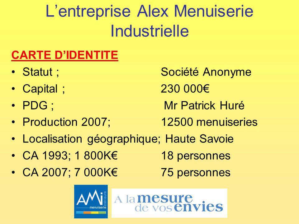 L'entreprise Alex Menuiserie Industrielle