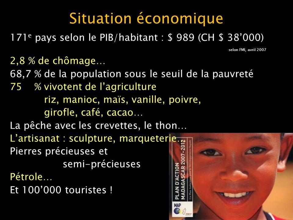 Situation économique