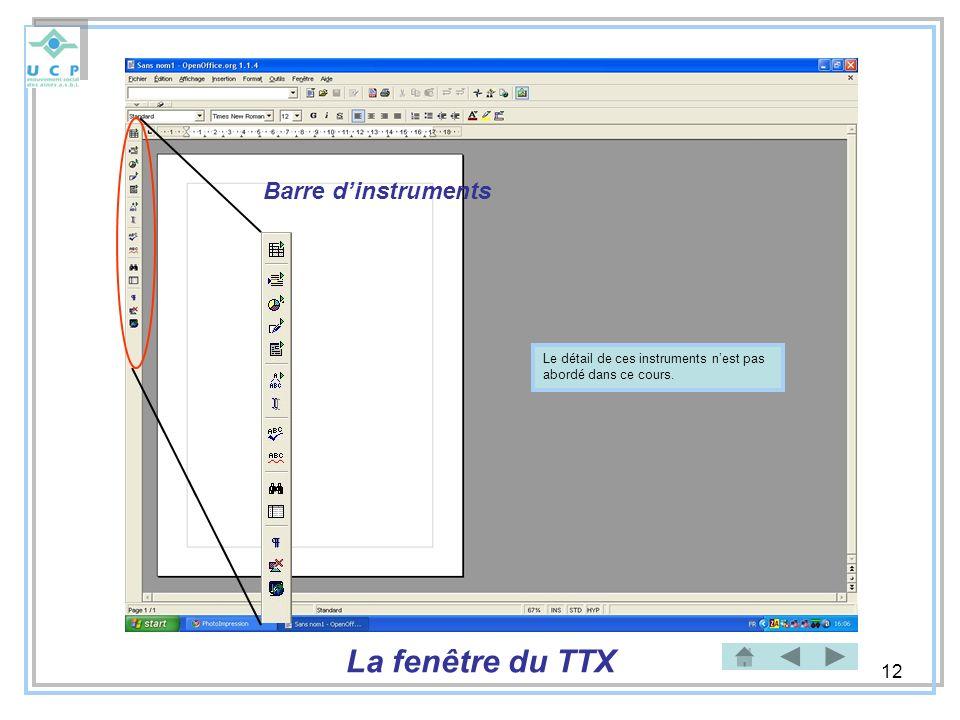 La fenêtre du TTX Barre d'instruments
