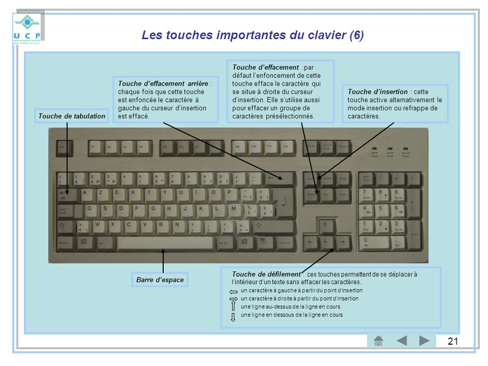 Les touches importantes du clavier (6)