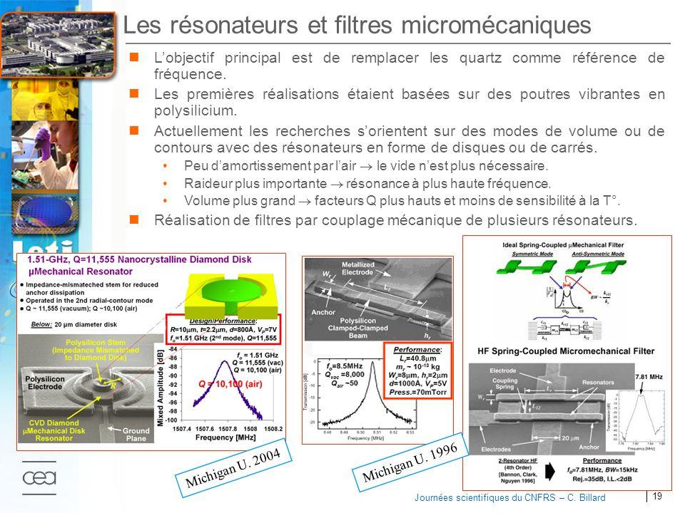 Les résonateurs et filtres micromécaniques