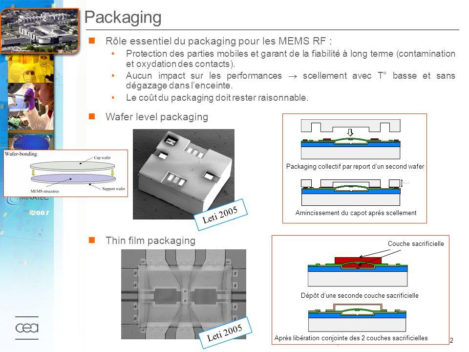 Packaging Rôle essentiel du packaging pour les MEMS RF :