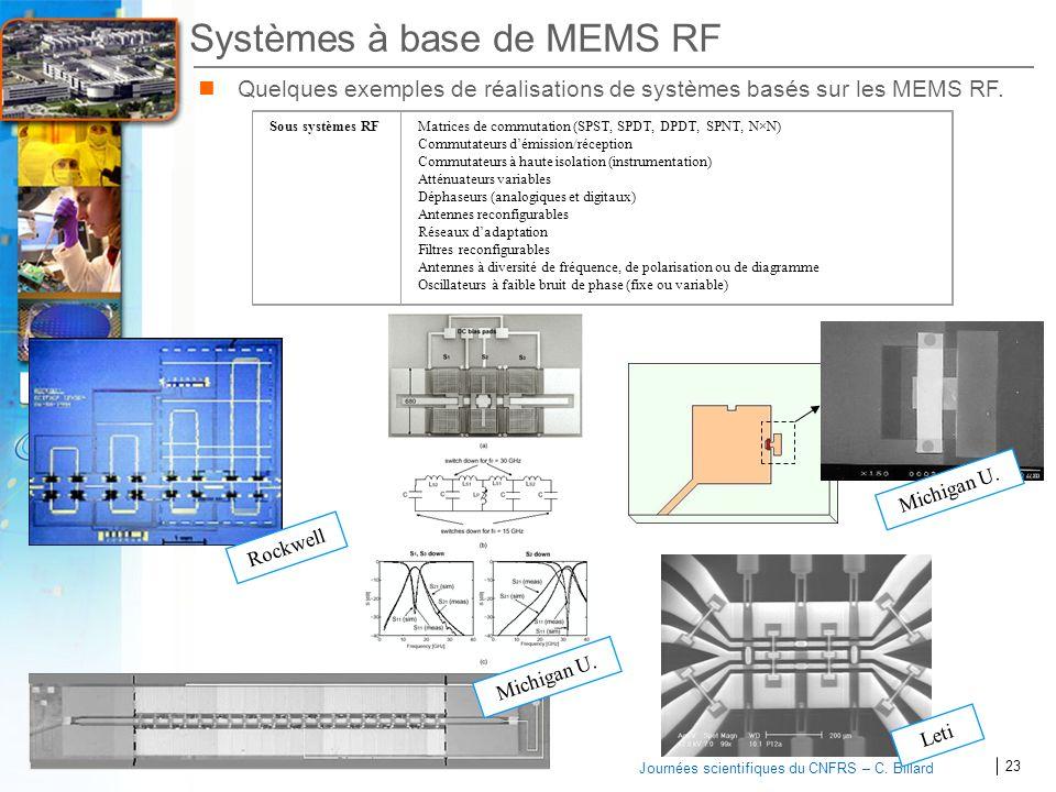 Systèmes à base de MEMS RF