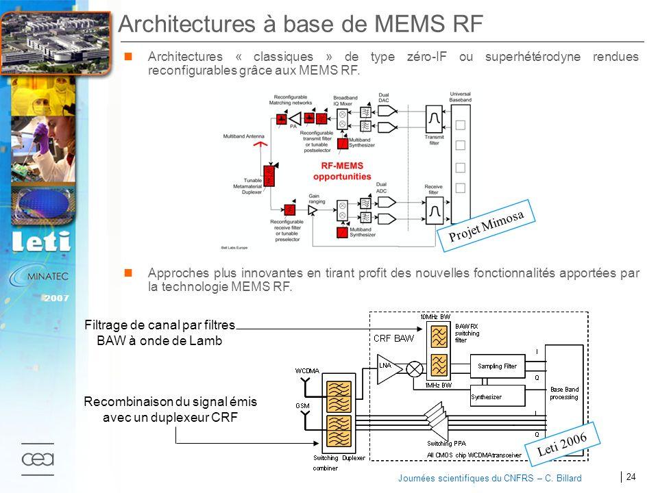 Architectures à base de MEMS RF