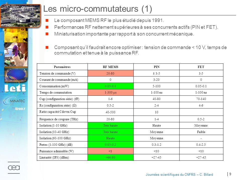 Les micro-commutateurs (1)