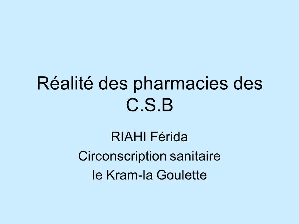 Réalité des pharmacies des C.S.B