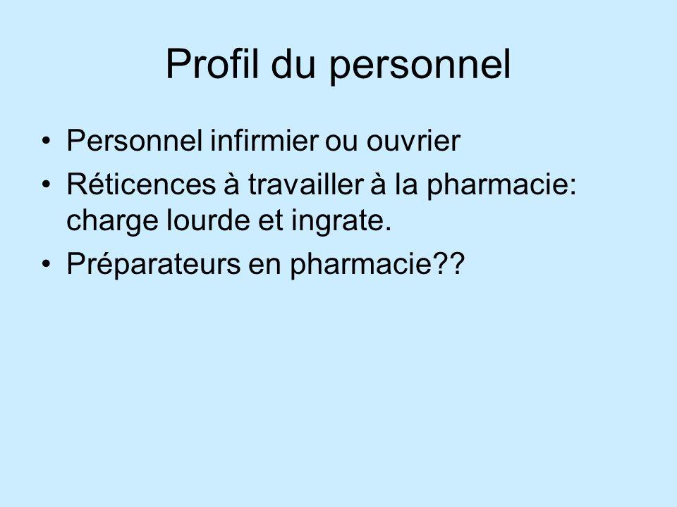 Profil du personnel Personnel infirmier ou ouvrier