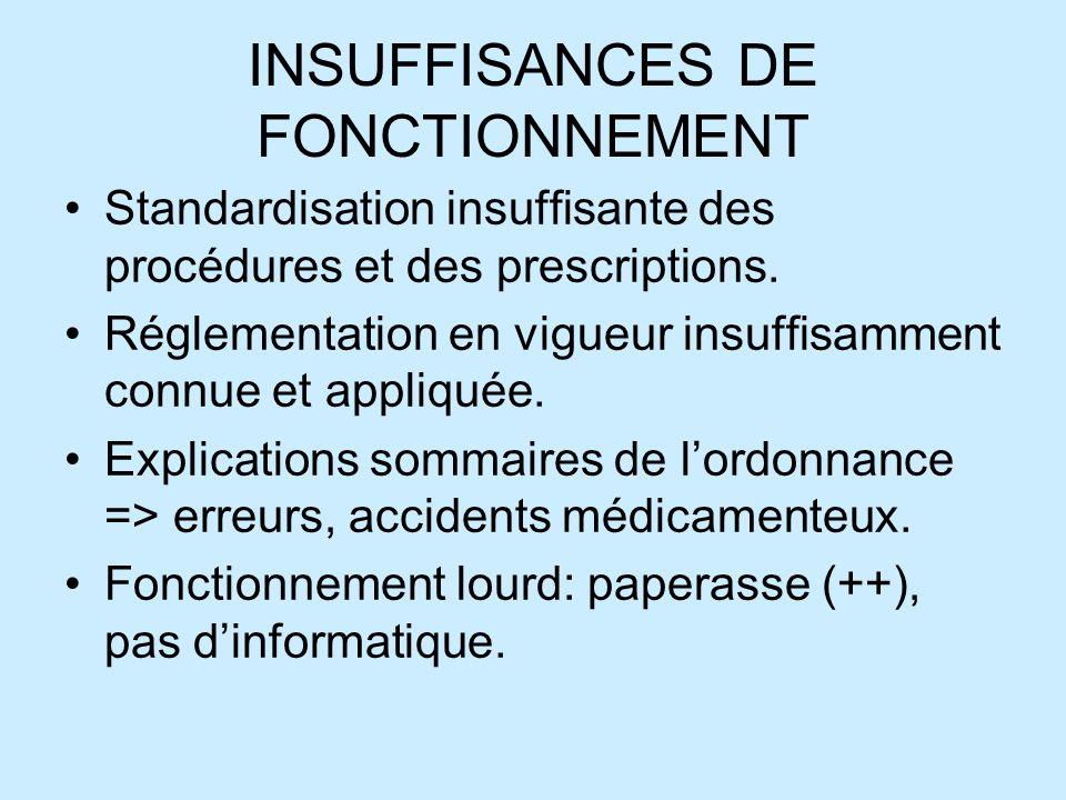 INSUFFISANCES DE FONCTIONNEMENT