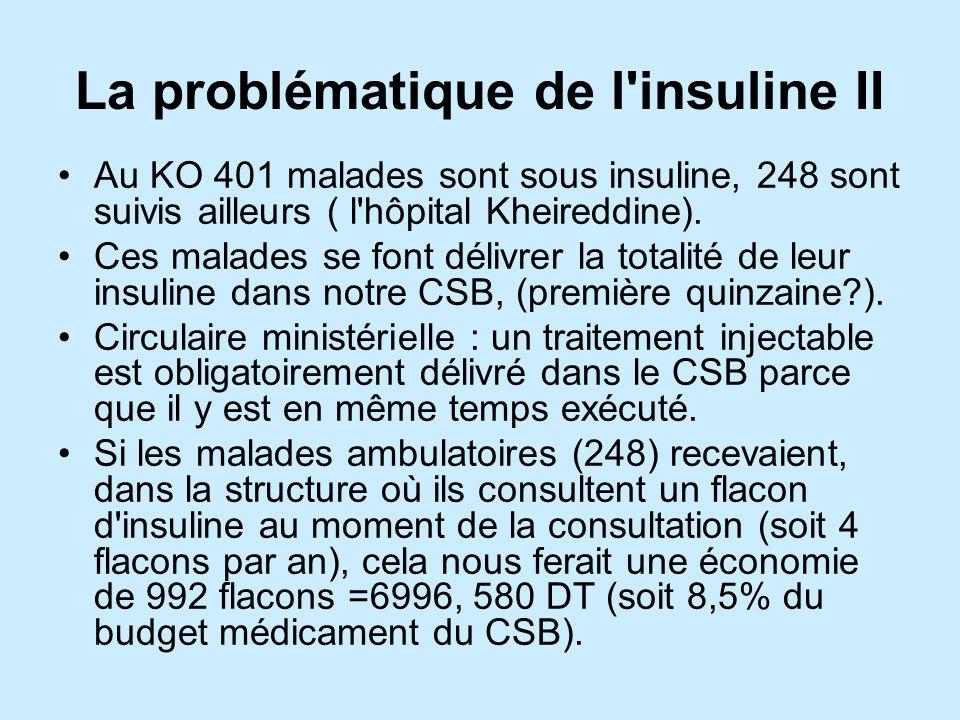 La problématique de l insuline II