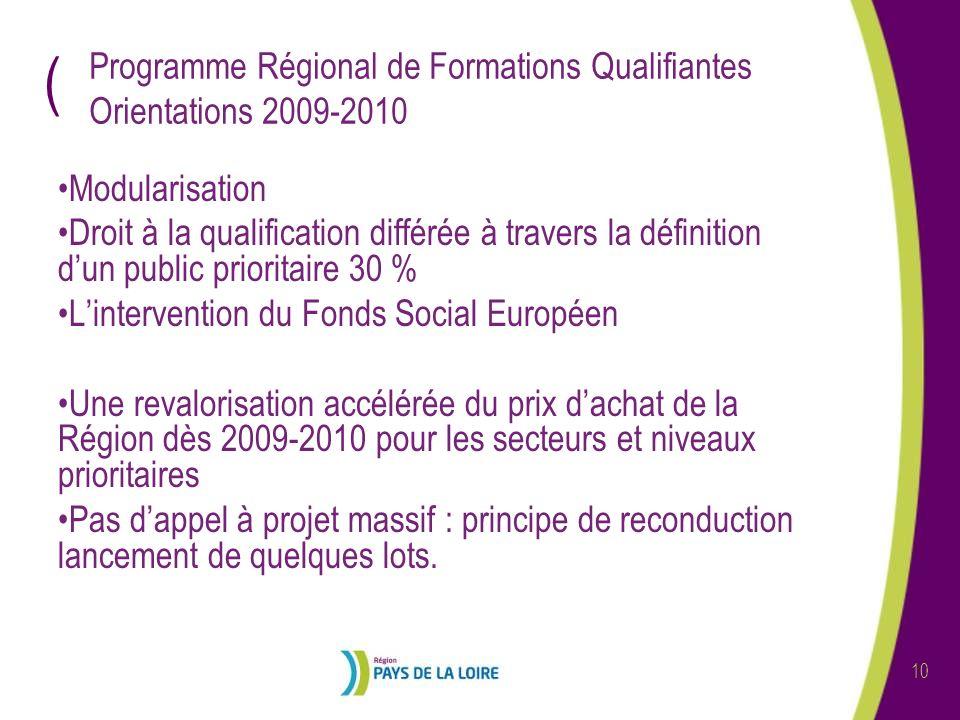 Programme Régional de Formations Qualifiantes Orientations 2009-2010