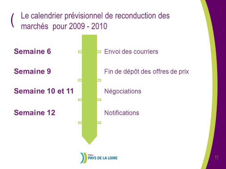 Le calendrier prévisionnel de reconduction des marchés pour 2009 - 2010