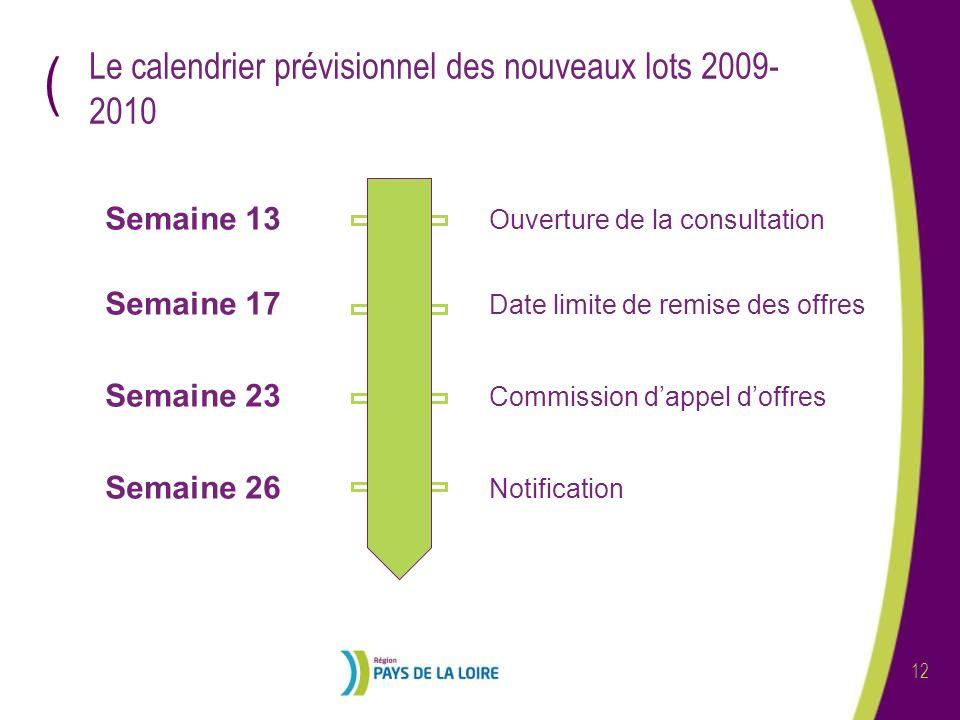 Le calendrier prévisionnel des nouveaux lots 2009-2010