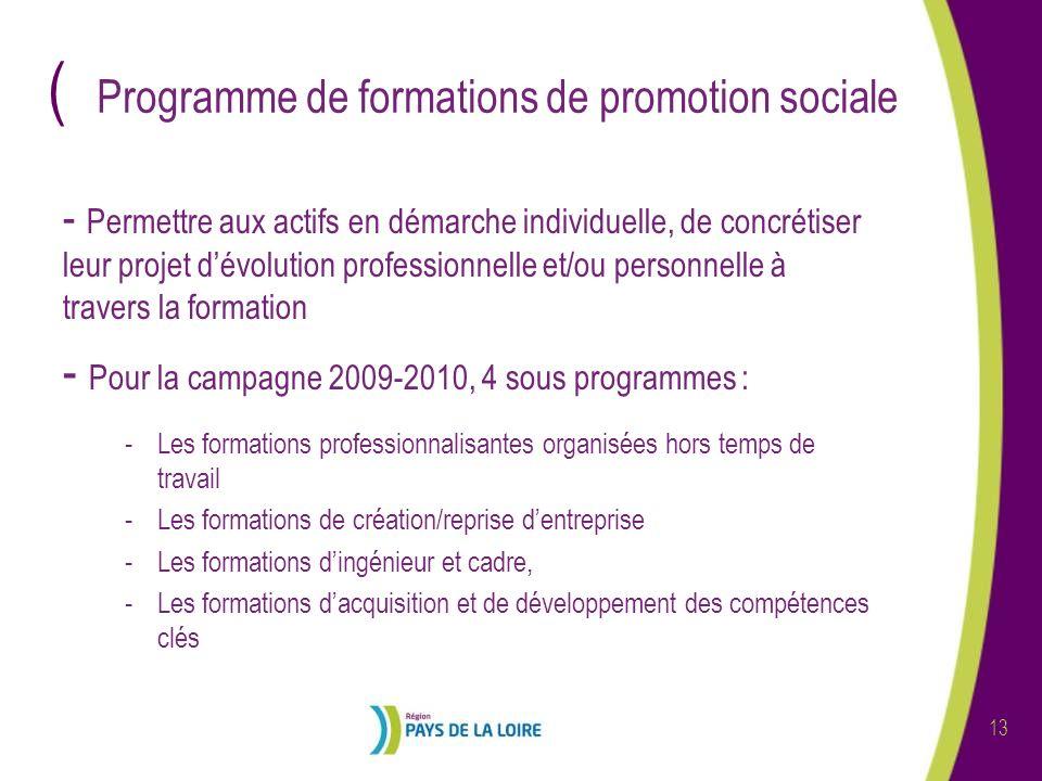 Programme de formations de promotion sociale