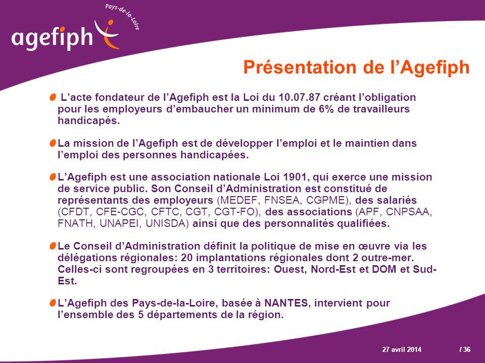 Présentation de l'Agefiph