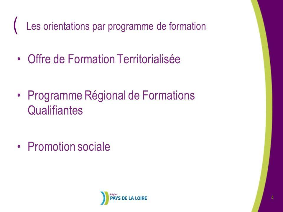 Les orientations par programme de formation