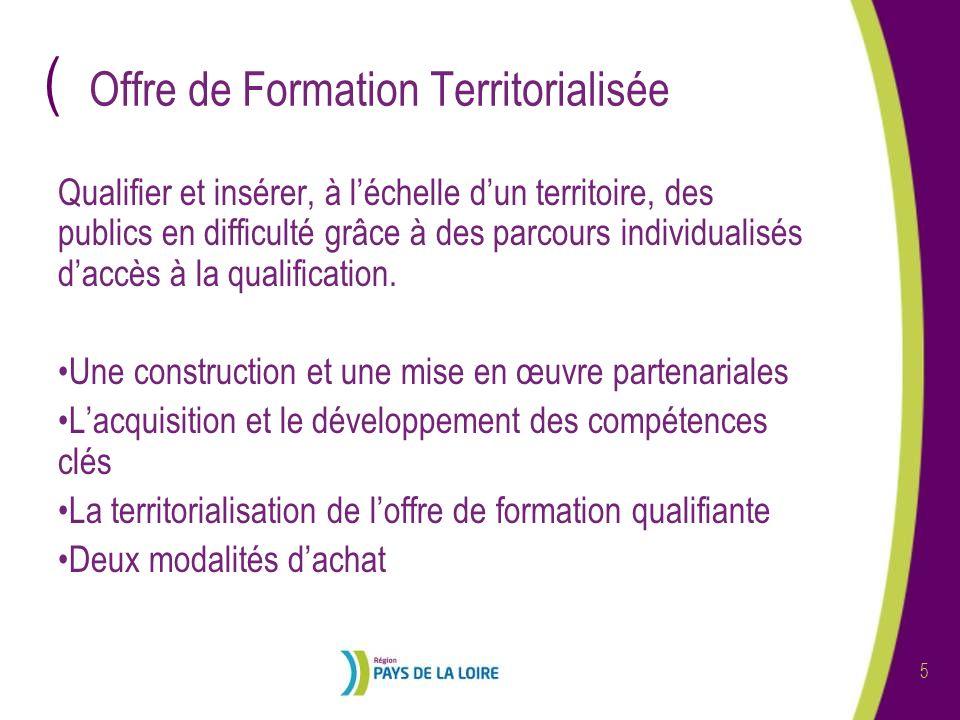 Offre de Formation Territorialisée