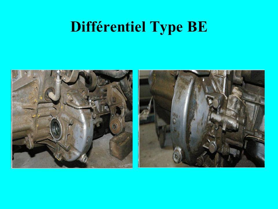 Différentiel Type BE