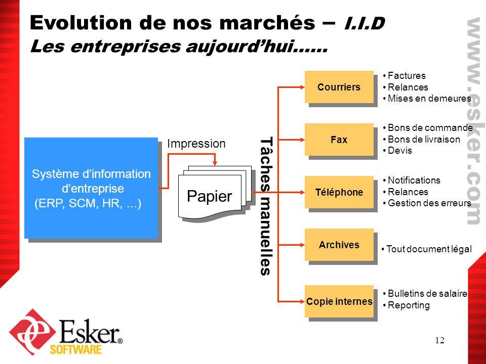 Evolution de nos marchés – I.I.D