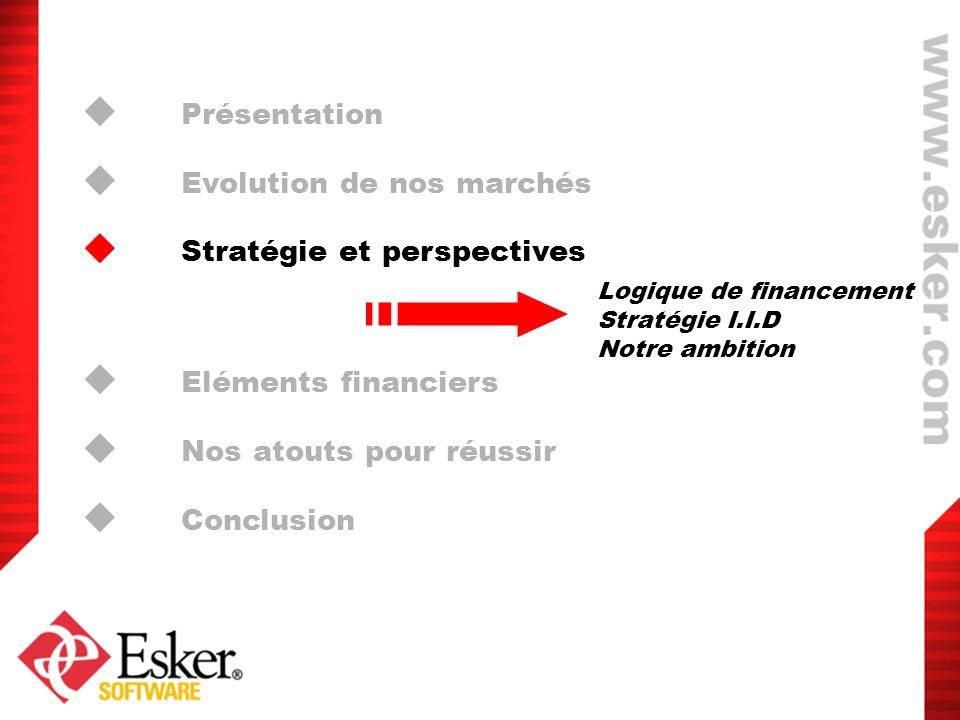 Evolution de nos marchés Stratégie et perspectives