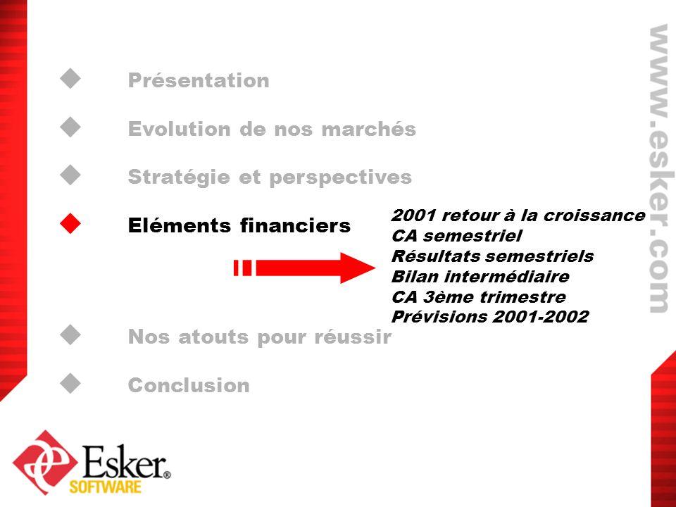 Evolution de nos marchés Stratégie et perspectives Eléments financiers
