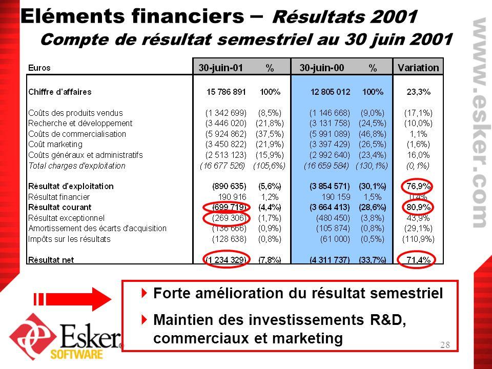 Compte de résultat semestriel au 30 juin 2001