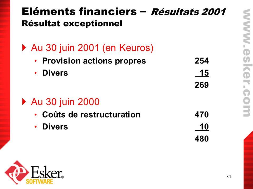 Eléments financiers – Résultats 2001 Résultat exceptionnel