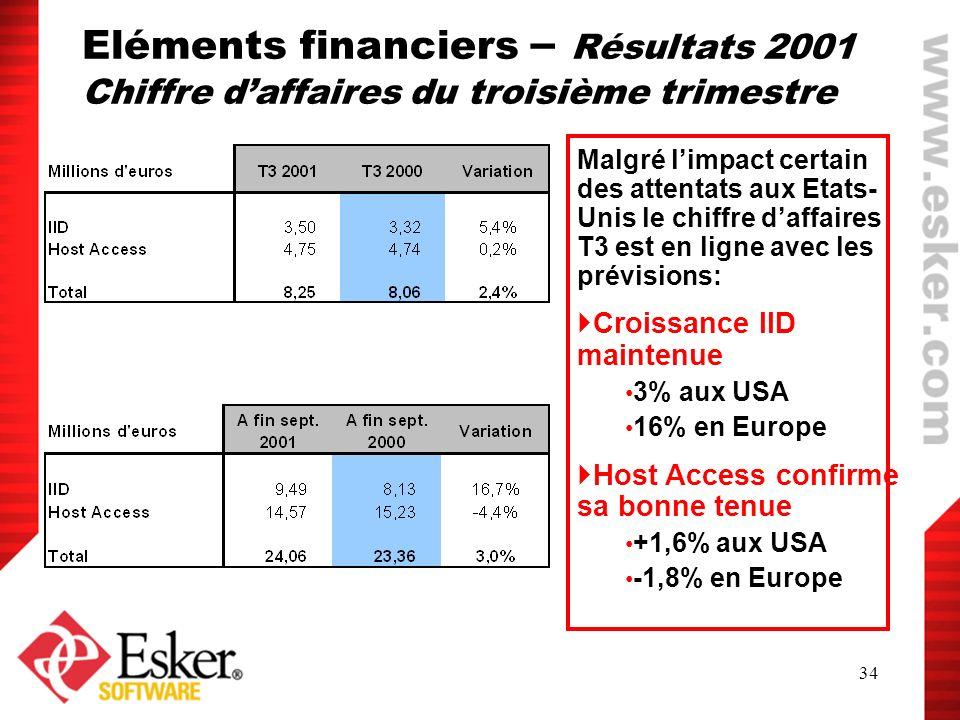 Eléments financiers – Résultats 2001 Chiffre d'affaires du troisième trimestre