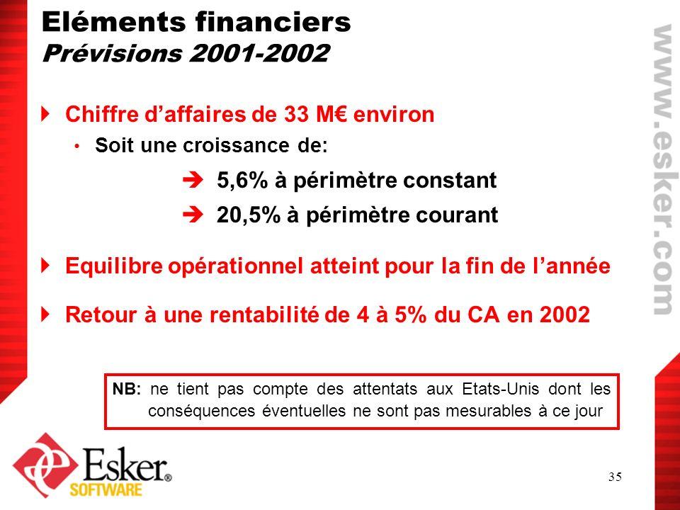 Eléments financiers Prévisions 2001-2002