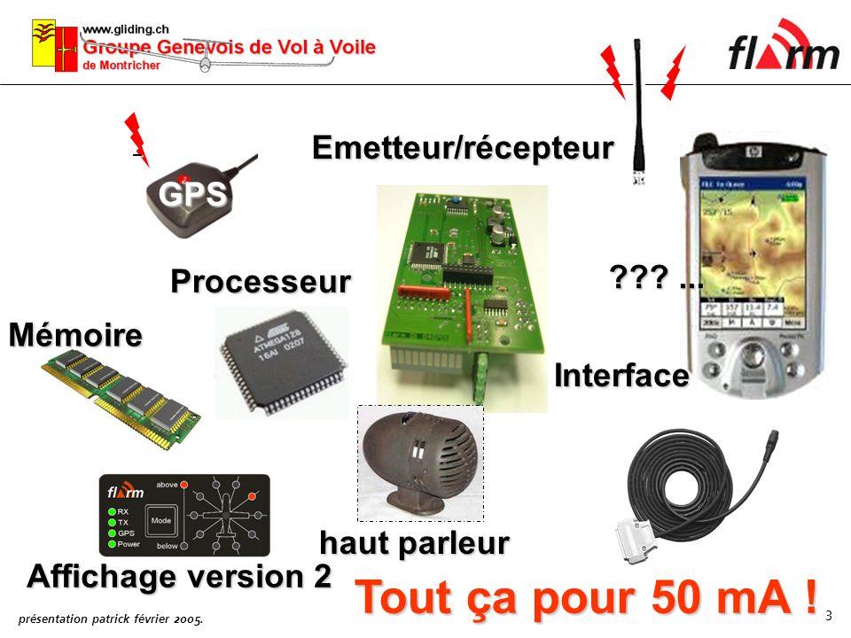 Tout ça pour 50 mA ! Emetteur/récepteur GPS Processeur ... Mémoire